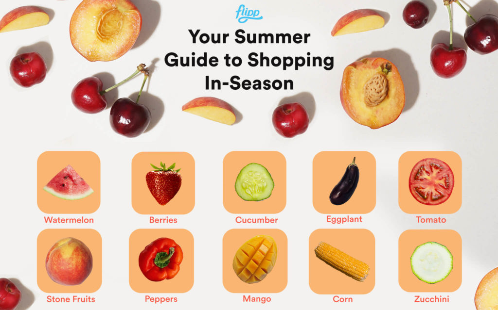 Your Summer Guide to Shopping In-Season. Watermelon, Berries, Cucumber, Eggplant, Tomato, Stone Fruits, Peppers, Mango, Corn, Zucchini.